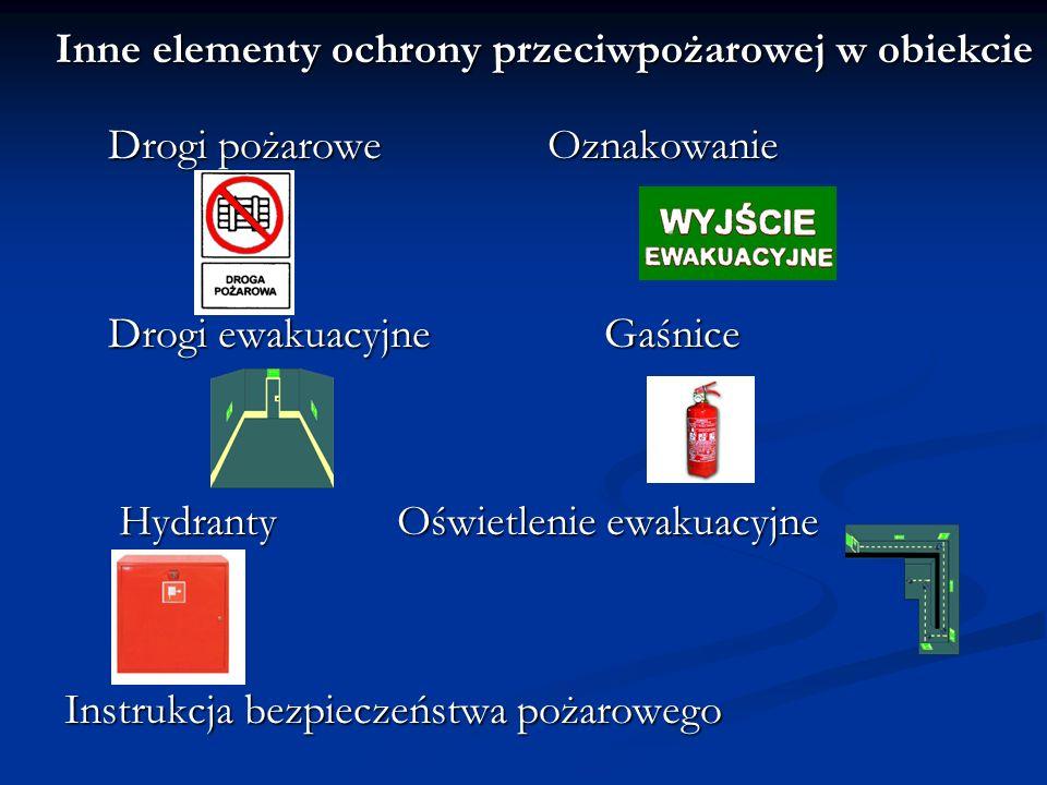 Inne elementy ochrony przeciwpożarowej w obiekcie Drogi pożarowe Oznakowanie Drogi pożarowe Oznakowanie Drogi ewakuacyjne Gaśnice Drogi ewakuacyjne Ga