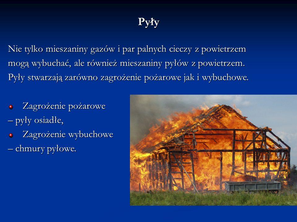 Pyły Nie tylko mieszaniny gazów i par palnych cieczy z powietrzem mogą wybuchać, ale również mieszaniny pyłów z powietrzem. Pyły stwarzają zarówno zag