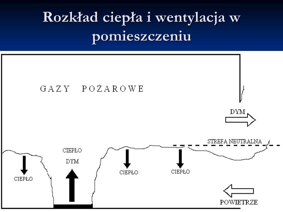 Przykład dodatkowego oznakowania drogi ewakuacyjnej za pomocą pasów z materiału fosforescencyjnego umieszczonych na ścianach wzdłuż podłogi