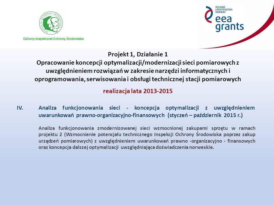 Główny Inspektorat Ochrony Środowiska Projekt 1, Działanie 1 Opracowanie koncepcji optymalizacji/modernizacji sieci pomiarowych z uwzględnieniem rozwiązań w zakresie narzędzi informatycznych i oprogramowania, serwisowania i obsługi technicznej stacji pomiarowych realizacja lata 2013-2015 IV.