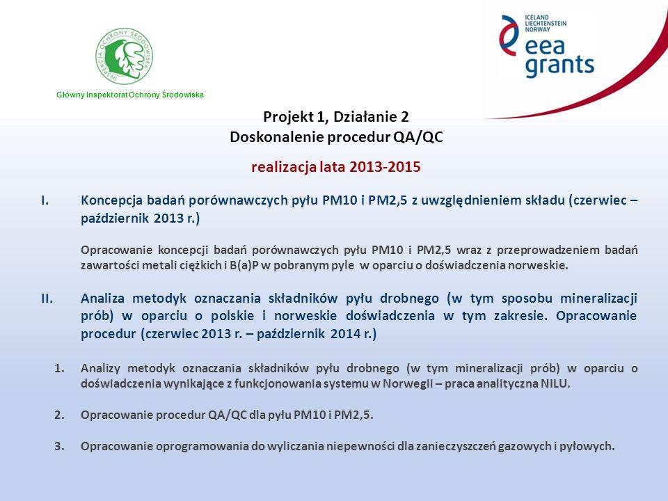 Główny Inspektorat Ochrony Środowiska Projekt 1, Działanie 2 Doskonalenie procedur QA/QC realizacja lata 2013-2015 I.Koncepcja badań porównawczych pył