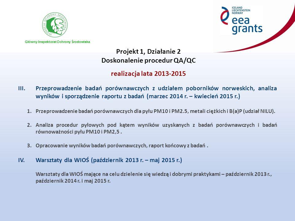 Główny Inspektorat Ochrony Środowiska Projekt 1, Działanie 2 Doskonalenie procedur QA/QC realizacja lata 2013-2015 III.Przeprowadzenie badań porównawc
