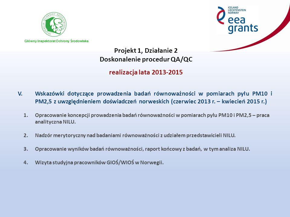 Główny Inspektorat Ochrony Środowiska Projekt 1, Działanie 2 Doskonalenie procedur QA/QC realizacja lata 2013-2015 V. Wskazówki dotyczące prowadzenia