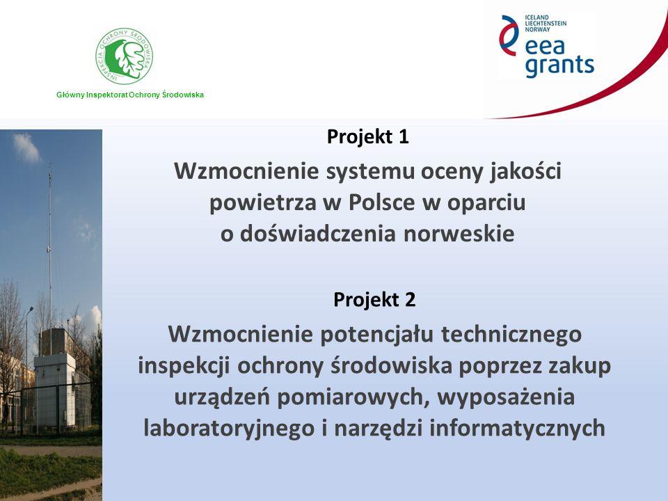 Projekt 1 Wzmocnienie systemu oceny jakości powietrza w Polsce w oparciu o doświadczenia norweskie Projekt 2 Wzmocnienie potencjału technicznego inspe