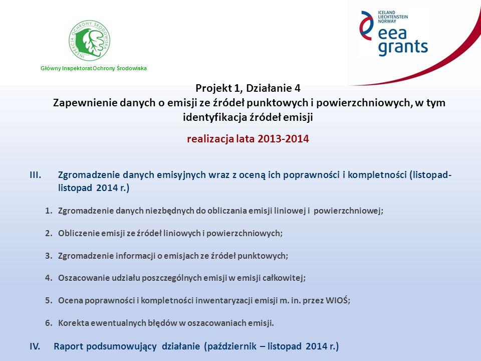 Główny Inspektorat Ochrony Środowiska Projekt 1, Działanie 4 Zapewnienie danych o emisji ze źródeł punktowych i powierzchniowych, w tym identyfikacja