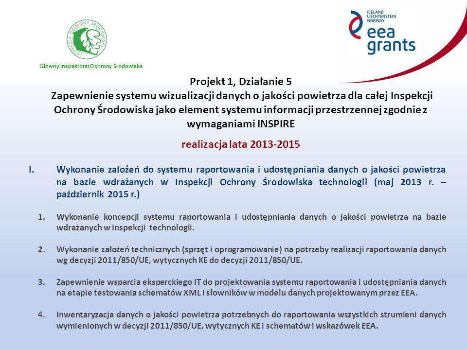 Główny Inspektorat Ochrony Środowiska Projekt 1, Działanie 5 Zapewnienie systemu wizualizacji danych o jakości powietrza dla całej Inspekcji Ochrony Środowiska jako element systemu informacji przestrzennej zgodnie z wymaganiami INSPIRE realizacja lata 2013-2015 I.Wykonanie założeń do systemu raportowania i udostępniania danych o jakości powietrza na bazie wdrażanych w Inspekcji Ochrony Środowiska technologii (maj 2013 r.