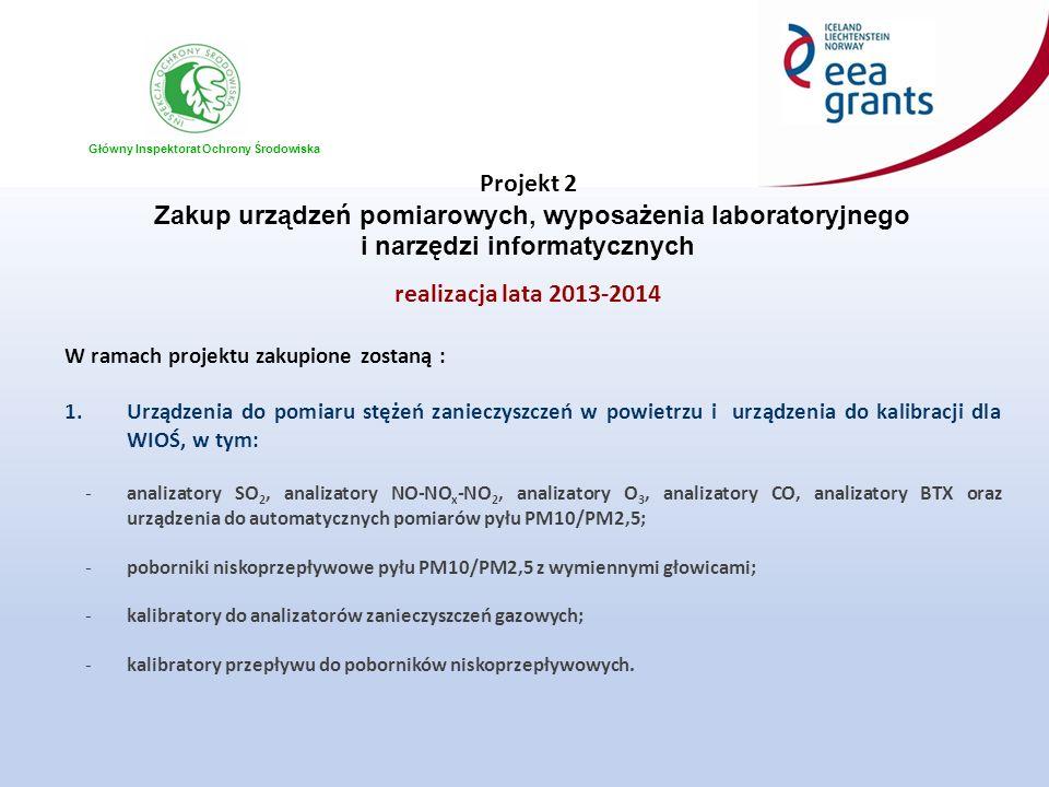 Główny Inspektorat Ochrony Środowiska Projekt 2 Zakup urządzeń pomiarowych, wyposażenia laboratoryjnego i narzędzi informatycznych realizacja lata 2013-2014 W ramach projektu zakupione zostaną : 1.