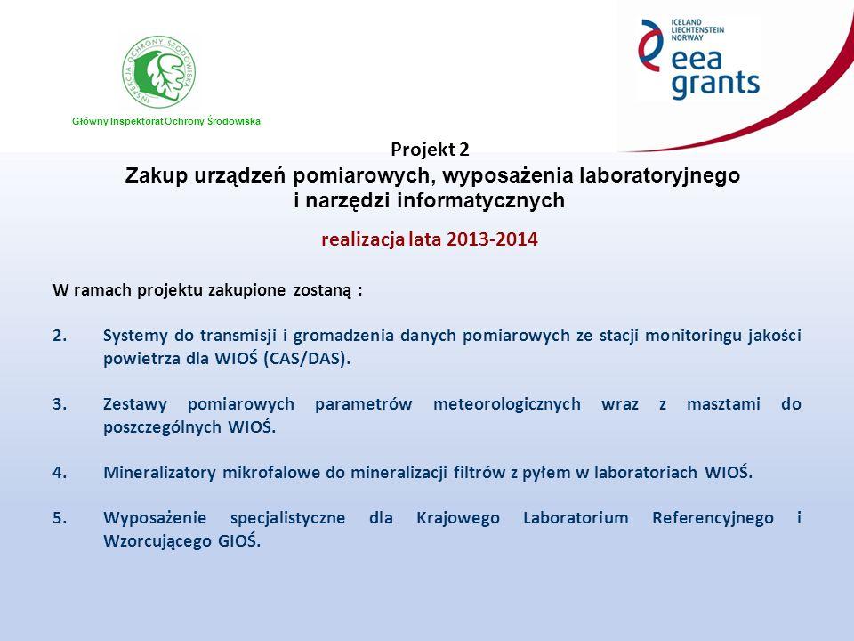 Główny Inspektorat Ochrony Środowiska Projekt 2 Zakup urządzeń pomiarowych, wyposażenia laboratoryjnego i narzędzi informatycznych realizacja lata 201