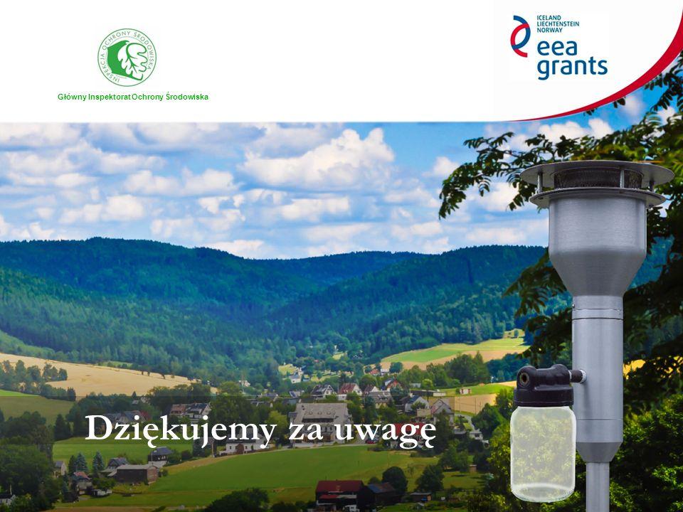 Główny Inspektorat Ochrony Środowiska Dziękujemy za uwagę