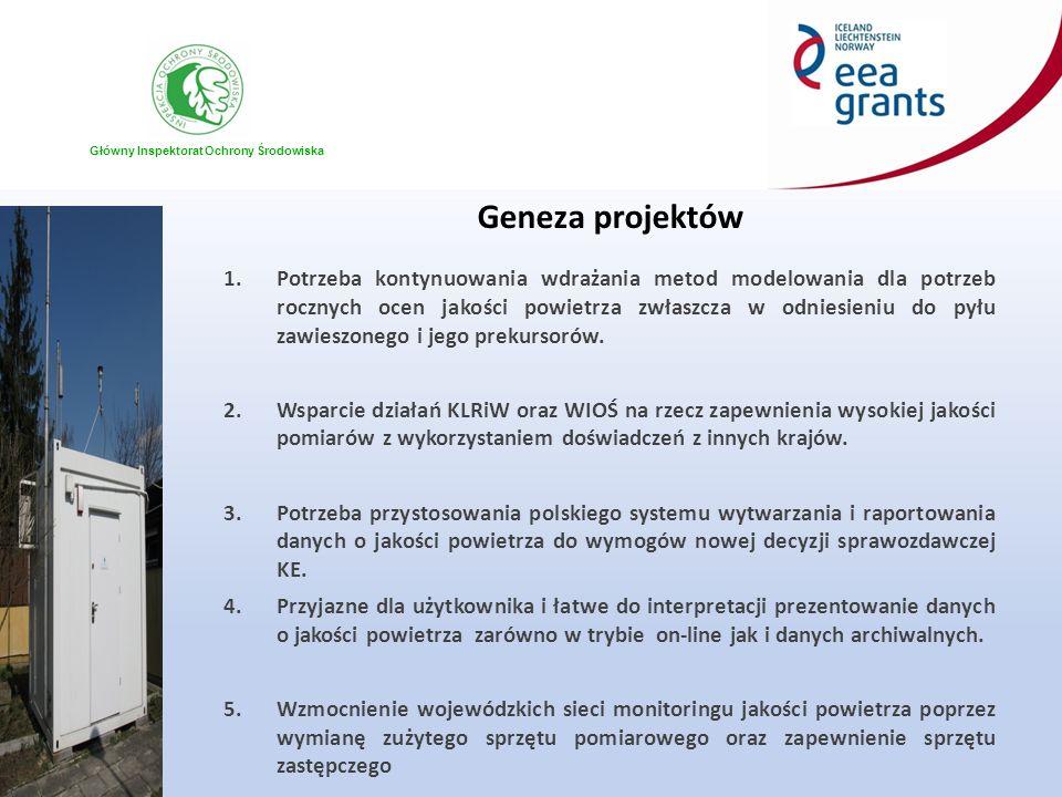 Główny Inspektorat Ochrony Środowiska Geneza projektów 1.Potrzeba kontynuowania wdrażania metod modelowania dla potrzeb rocznych ocen jakości powietrza zwłaszcza w odniesieniu do pyłu zawieszonego i jego prekursorów.