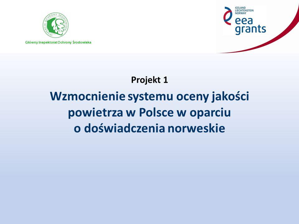 Główny Inspektorat Ochrony Środowiska Cel projektu Dalszy rozwój systemu pomiarów i ocen jakości powietrza w Polsce w oparciu o doświadczenia norweskie, a także zapewnienie społeczeństwu oraz administracji publicznej szerokiego dostępu do informacji o zanieczyszczeniu powietrza zarówno dla potrzeb związanych z bieżącą ochroną zdrowia ludzi, potrzeb edukacyjnych jak i związanych z lokalnym, regionalnym i krajowym zarządzaniem jakością powietrza