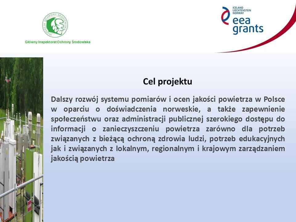 Główny Inspektorat Ochrony Środowiska Cel projektu Dalszy rozwój systemu pomiarów i ocen jakości powietrza w Polsce w oparciu o doświadczenia norweski