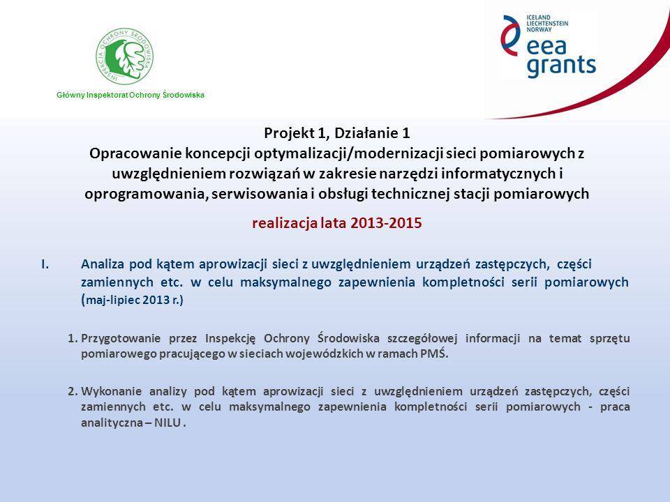 Główny Inspektorat Ochrony Środowiska Projekt 1, Działanie 1 Opracowanie koncepcji optymalizacji/modernizacji sieci pomiarowych z uwzględnieniem rozwiązań w zakresie narzędzi informatycznych i oprogramowania, serwisowania i obsługi technicznej stacji pomiarowych realizacja lata 2013-2015 II.Analiza systemu akwizycji danych ze stacji automatycznych pod kątem jego modernizacji ( maj-sierpień 2013 r.) 1.Przygotowanie przez Inspekcję Ochrony Środowiska analizy systemu akwizycji danych ze stacji automatycznych pod kątem jego modernizacji.