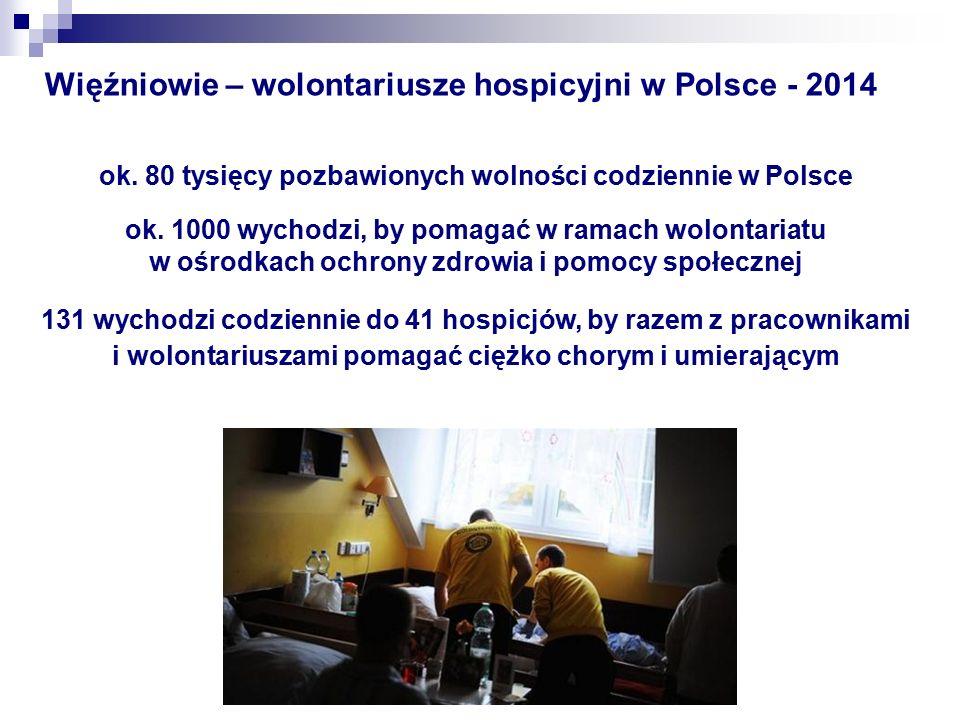 ok. 80 tysięcy pozbawionych wolności codziennie w Polsce ok.