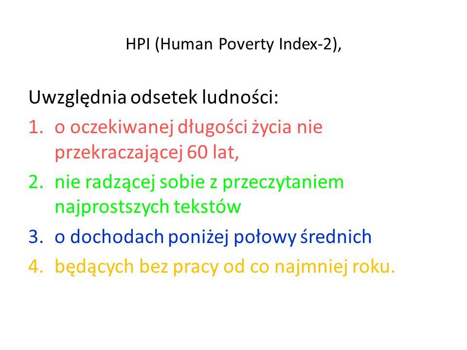 HPI (Human Poverty Index-2), Uwzględnia odsetek ludności: 1.o oczekiwanej długości życia nie przekraczającej 60 lat, 2.nie radzącej sobie z przeczytan