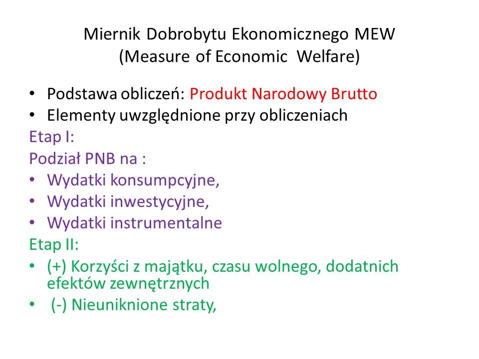 Podstawa obliczeń: Produkt Narodowy Brutto Elementy uwzględnione przy obliczeniach 1.(+) konsumpcja rządowa, 2.(+) konsumpcja prywatna sensu stricte 3.(+) usługi kapitału dóbr konsumpcyjnych 4.(+) wartość czasu wolnego 5.(+) efekty działalności w gospodarstwach domowych 6.(-) nakłady na ochronę środowiska 7.(-) straty z tytułu zanieczyszczenia środowiska 8.(-) straty z tytułu urbanizacji Miernik Krajowego Dobrobytu Netto NNW (Net National Welfare)