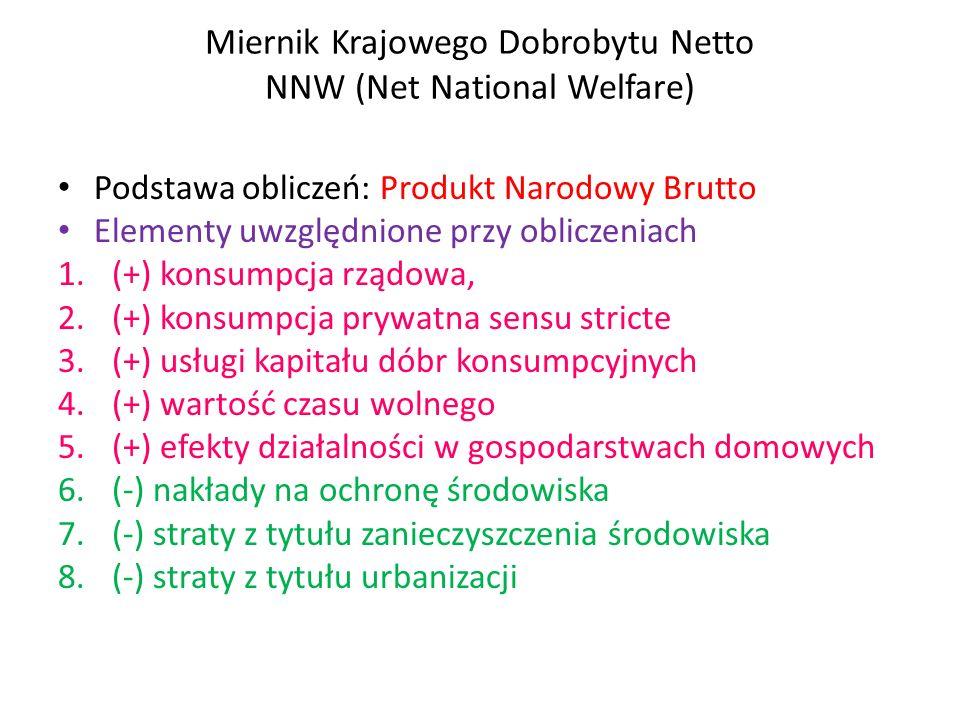 Podstawa obliczeń: Produkt Narodowy Brutto Elementy uwzględnione przy obliczeniach 1.(+) konsumpcja rządowa, 2.(+) konsumpcja prywatna sensu stricte 3