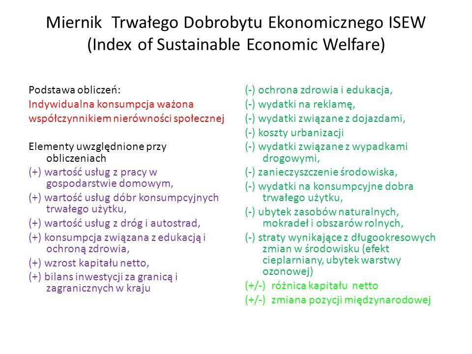 Miernik Trwałego Dobrobytu Ekonomicznego ISEW (Index of Sustainable Economic Welfare) Podstawa obliczeń: Indywidualna konsumpcja ważona współczynnikie