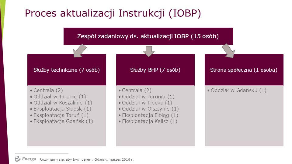 Rozwijamy się, aby być liderem. Gdańsk, marzec 2016 r.