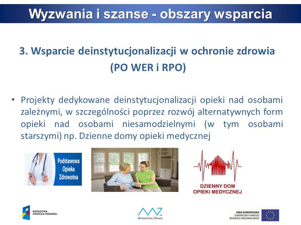 3. Wsparcie deinstytucjonalizacji w ochronie zdrowia (PO WER i RPO) Projekty dedykowane deinstytucjonalizacji opieki nad osobami zależnymi, w szczegól