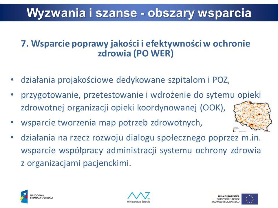 7. Wsparcie poprawy jakości i efektywności w ochronie zdrowia (PO WER) działania projakościowe dedykowane szpitalom i POZ, przygotowanie, przetestowan
