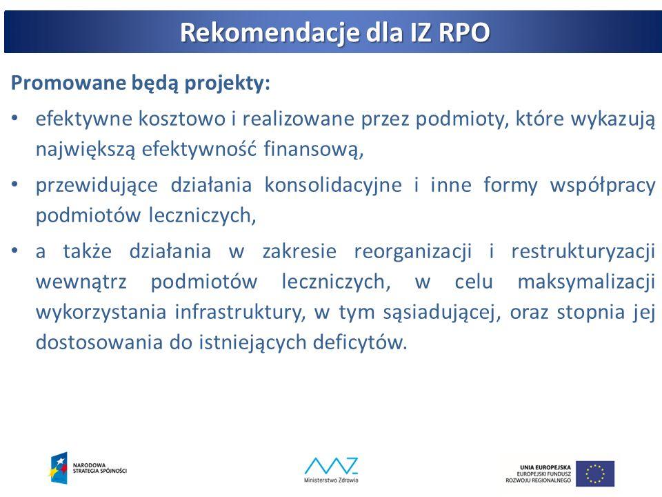 Rekomendacje dla IZ RPO konkursy projekty pozakonkursowe konkursy PWER POIŚ RPO Promowane będą projekty: efektywne kosztowo i realizowane przez podmioty, które wykazują największą efektywność finansową, przewidujące działania konsolidacyjne i inne formy współpracy podmiotów leczniczych, a także działania w zakresie reorganizacji i restrukturyzacji wewnątrz podmiotów leczniczych, w celu maksymalizacji wykorzystania infrastruktury, w tym sąsiadującej, oraz stopnia jej dostosowania do istniejących deficytów.