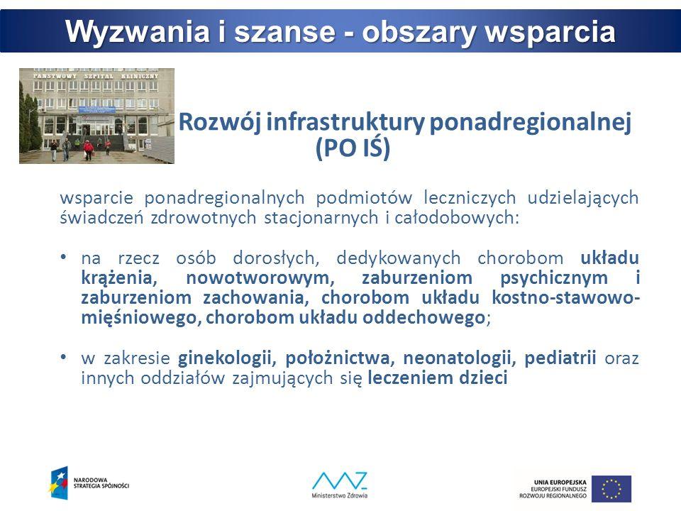 Rozwój infrastruktury ponadregionalnej (PO IŚ) wsparcie ponadregionalnych podmiotów leczniczych udzielających świadczeń zdrowotnych stacjonarnych i całodobowych: na rzecz osób dorosłych, dedykowanych chorobom układu krążenia, nowotworowym, zaburzeniom psychicznym i zaburzeniom zachowania, chorobom układu kostno-stawowo- mięśniowego, chorobom układu oddechowego; w zakresie ginekologii, położnictwa, neonatologii, pediatrii oraz innych oddziałów zajmujących się leczeniem dzieci Wyzwania i szanse - obszary wsparcia