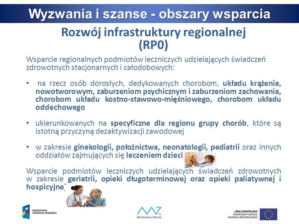 Rozwój infrastruktury regionalnej (RP0) Wsparcie regionalnych podmiotów leczniczych udzielających świadczeń zdrowotnych stacjonarnych i całodobowych: na rzecz osób dorosłych, dedykowanych chorobom, układu krążenia, nowotworowym, zaburzeniom psychicznym i zaburzeniom zachowania, chorobom układu kostno-stawowo-mięśniowego, chorobom układu oddechowego ukierunkowanych na specyficzne dla regionu grupy chorób, które są istotną przyczyną dezaktywizacji zawodowej w zakresie ginekologii, położnictwa, neonatologii, pediatrii oraz innych oddziałów zajmujących się leczeniem dzieci Wsparcie podmiotów leczniczych udzielających świadczeń zdrowotnych w zakresie geriatrii, opieki długoterminowej oraz opieki paliatywnej i hospicyjnej Wyzwania i szanse - obszary wsparcia