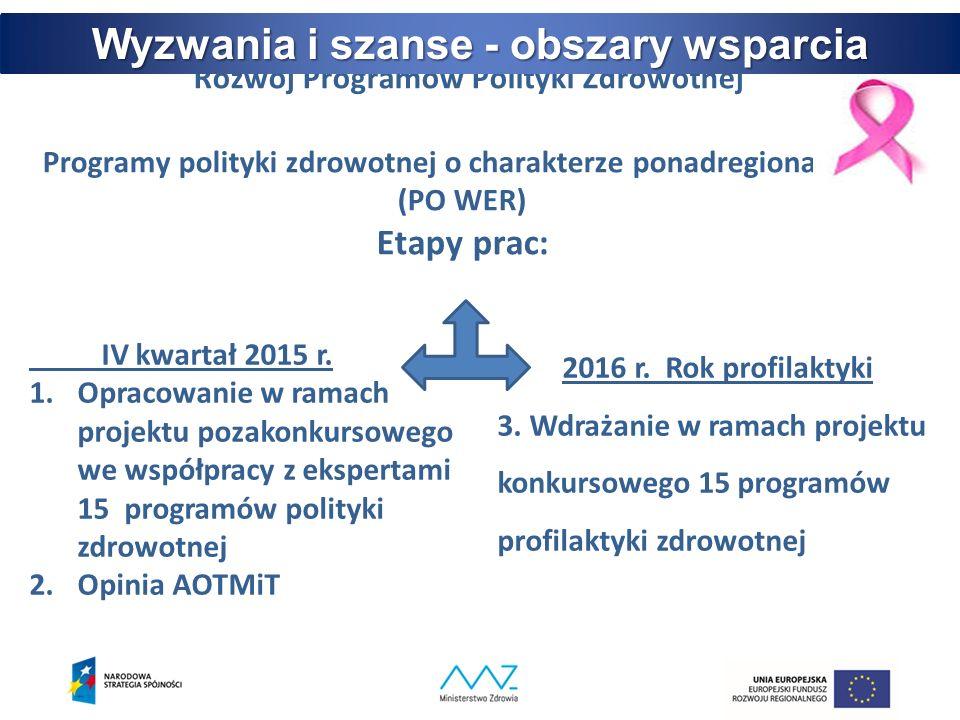 Rozwój Programów Polityki Zdrowotnej Programy polityki zdrowotnej o charakterze ponadregionalnym (PO WER) Etapy prac: IV kwartał 2015 r.