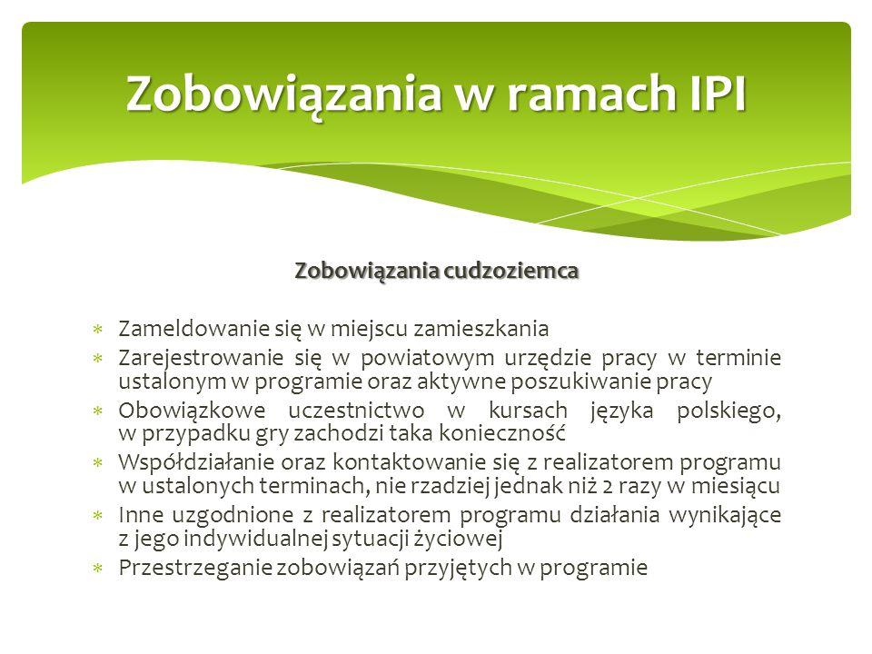 Zobowiązania cudzoziemca  Zameldowanie się w miejscu zamieszkania  Zarejestrowanie się w powiatowym urzędzie pracy w terminie ustalonym w programie oraz aktywne poszukiwanie pracy  Obowiązkowe uczestnictwo w kursach języka polskiego, w przypadku gry zachodzi taka konieczność  Współdziałanie oraz kontaktowanie się z realizatorem programu w ustalonych terminach, nie rzadziej jednak niż 2 razy w miesiącu  Inne uzgodnione z realizatorem programu działania wynikające z jego indywidualnej sytuacji życiowej  Przestrzeganie zobowiązań przyjętych w programie Zobowiązania w ramach IPI