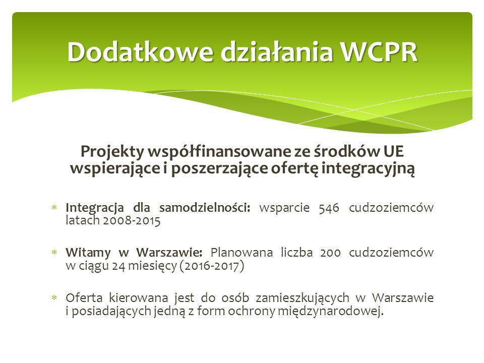 Projekty współfinansowane ze środków UE wspierające i poszerzające ofertę integracyjną  Integracja dla samodzielności: wsparcie 546 cudzoziemców latach 2008-2015  Witamy w Warszawie: Planowana liczba 200 cudzoziemców w ciągu 24 miesięcy (2016-2017)  Oferta kierowana jest do osób zamieszkujących w Warszawie i posiadających jedną z form ochrony międzynarodowej.