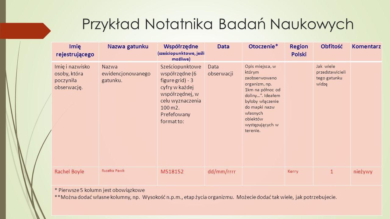Przykład Notatnika Badań Naukowych Imię rejestrującego Nazwa gatunkuWspółrzędne (sześciopunktowe, jeśli możliwe) DataOtoczenie*Region Polski ObfitośćKomentarz Imię i nazwisko osoby, która poczyniła obserwację.