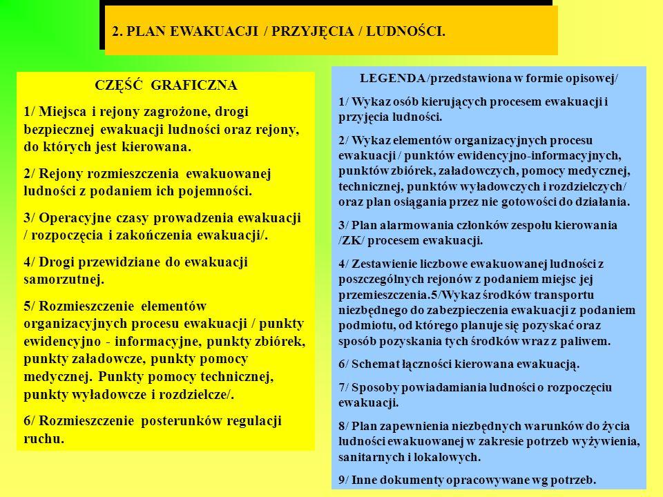CZĘŚĆ GRAFICZNA 1/ Ocena zagrożenia zawiera; a/ strefy zagrożeń od toksycznych środków przemysłowych, katastrofalnych zatopień, pożarów itp..; b/ obie