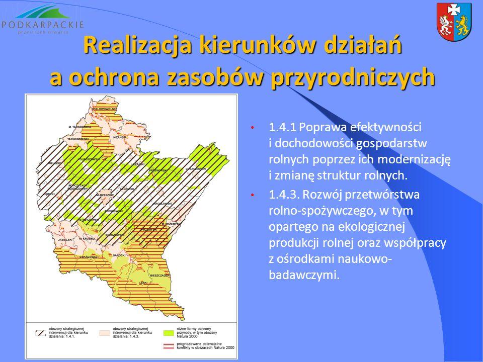 1.4.1 Poprawa efektywności i dochodowości gospodarstw rolnych poprzez ich modernizację i zmianę struktur rolnych. 1.4.3. Rozwój przetwórstwa rolno-spo