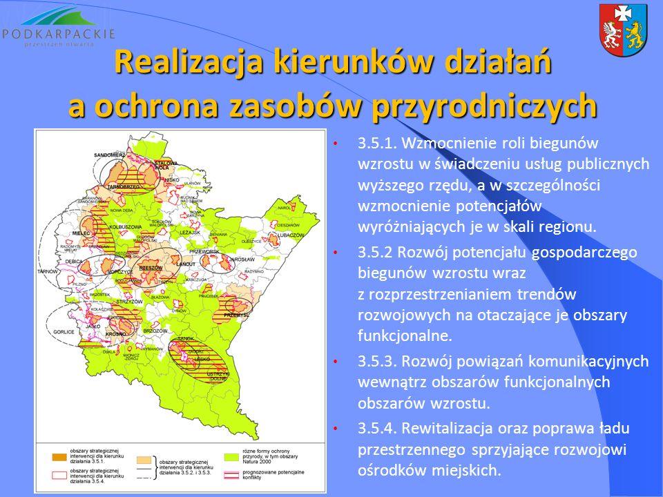 3.5.1. Wzmocnienie roli biegunów wzrostu w świadczeniu usług publicznych wyższego rzędu, a w szczególności wzmocnienie potencjałów wyróżniających je w