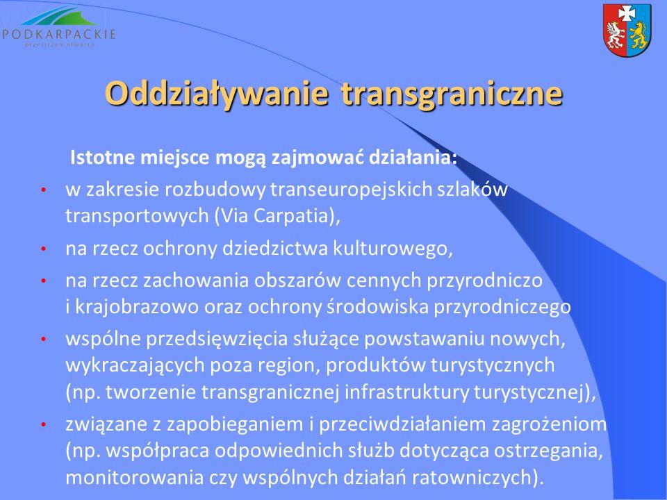 Oddziaływanie transgraniczne Istotne miejsce mogą zajmować działania: w zakresie rozbudowy transeuropejskich szlaków transportowych (Via Carpatia), na rzecz ochrony dziedzictwa kulturowego, na rzecz zachowania obszarów cennych przyrodniczo i krajobrazowo oraz ochrony środowiska przyrodniczego wspólne przedsięwzięcia służące powstawaniu nowych, wykraczających poza region, produktów turystycznych (np.