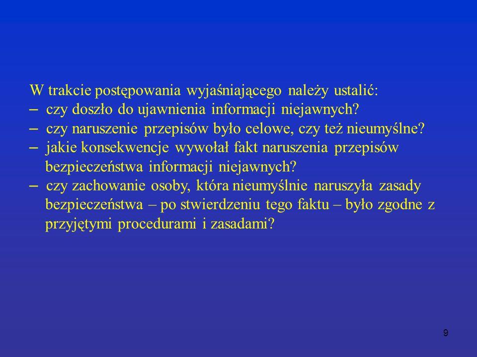 9 W trakcie postępowania wyjaśniającego należy ustalić: – czy doszło do ujawnienia informacji niejawnych.