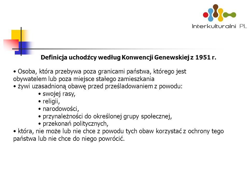 Definicja uchodźcy według Konwencji Genewskiej z 1951 r.