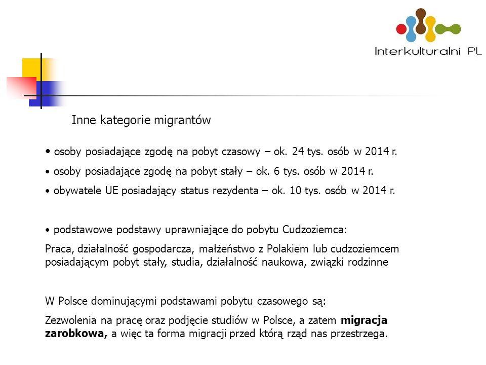 Skąd się biorą migracje zarobkowe i czy są w Polsce potrzebne.