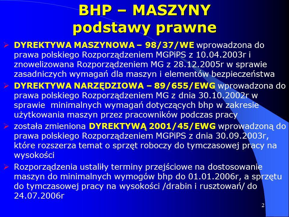 2 BHP – MASZYNY podstawy prawne  DYREKTYWA MASZYNOWA – 98/37/WE wprowadzona do prawa polskiego Rozporządzeniem MGPiPS z 10.04.2003r i znowelizowana Rozporządzeniem MG z 28.12.2005r w sprawie zasadniczych wymagań dla maszyn i elementów bezpieczeństwa  DYREKTYWA NARZĘDZIOWA – 89/655/EWG wprowadzona do prawa polskiego Rozporządzeniem MG z dnia 30.10.2002r w sprawie minimalnych wymagań dotyczących bhp w zakresie użytkowania maszyn przez pracowników podczas pracy  została zmieniona DYREKTYWĄ 2001/45/EWG wprowadzoną do prawa polskiego Rozporządzeniem MGPiPS z dnia 30.09.2003r, które rozszerza temat o sprzęt roboczy do tymczasowej pracy na wysokości  Rozporządzenia ustaliły terminy przejściowe na dostosowanie maszyn do minimalnych wymogów bhp do 01.01.2006r, a sprzętu do tymczasowej pracy na wysokości /drabin i rusztowań/ do 24.07.2006r