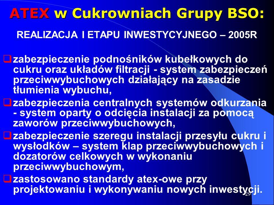 29 ATEX w Cukrowniach Grupy BSO: REALIZACJA I ETAPU INWESTYCYJNEGO – 2005R  zabezpieczenie podnośników kubełkowych do cukru oraz układów filtracji -