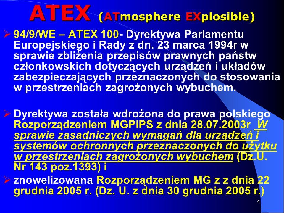 4 ATEX (ATmosphere EXplosible)  94/9/WE – ATEX 100- Dyrektywa Parlamentu Europejskiego i Rady z dn. 23 marca 1994r w sprawie zbliżenia przepisów praw