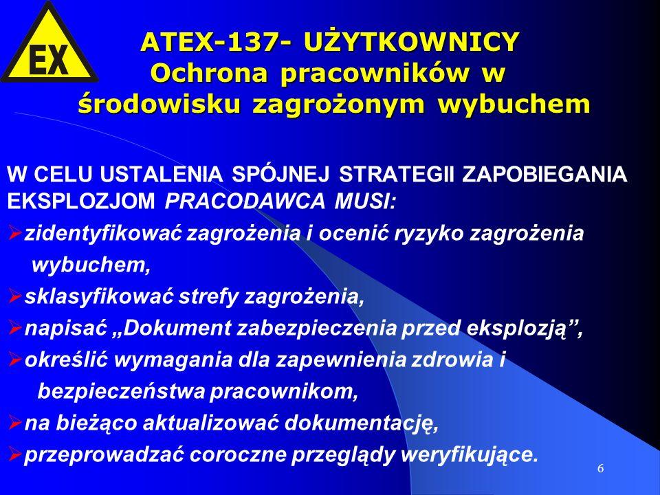 """6 ATEX-137- UŻYTKOWNICY Ochrona pracowników w środowisku zagrożonym wybuchem W CELU USTALENIA SPÓJNEJ STRATEGII ZAPOBIEGANIA EKSPLOZJOM PRACODAWCA MUSI:  zidentyfikować zagrożenia i ocenić ryzyko zagrożenia wybuchem,  sklasyfikować strefy zagrożenia,  napisać """"Dokument zabezpieczenia przed eksplozją ,  określić wymagania dla zapewnienia zdrowia i bezpieczeństwa pracownikom,  na bieżąco aktualizować dokumentację,  przeprowadzać coroczne przeglądy weryfikujące."""