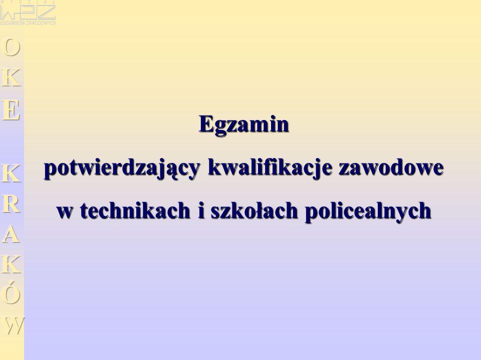 Egzamin potwierdzający kwalifikacje zawodowe w technikach i szkołach policealnych