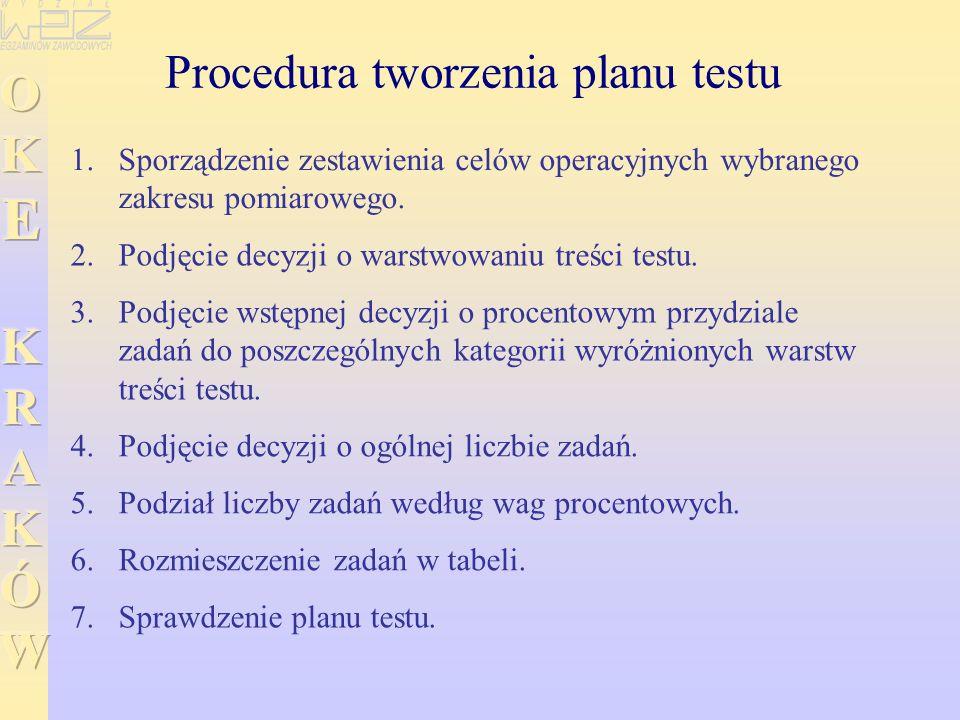 Procedura tworzenia planu testu 1. 1.Sporządzenie zestawienia celów operacyjnych wybranego zakresu pomiarowego. 2. 2.Podjęcie decyzji o warstwowaniu t