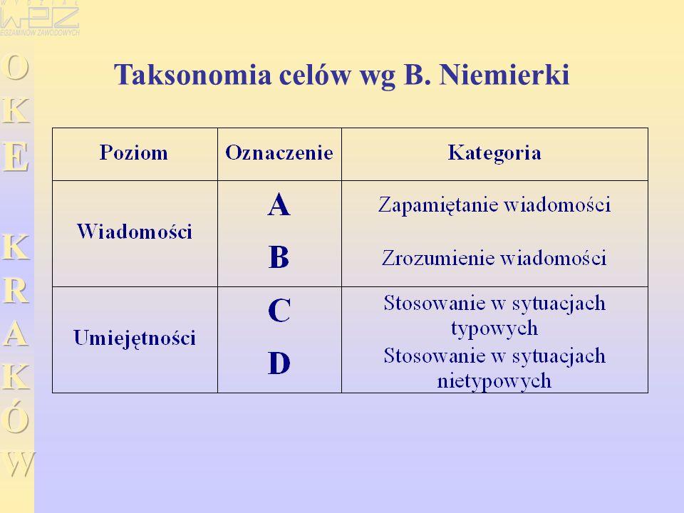 Taksonomia celów wg B. Niemierki