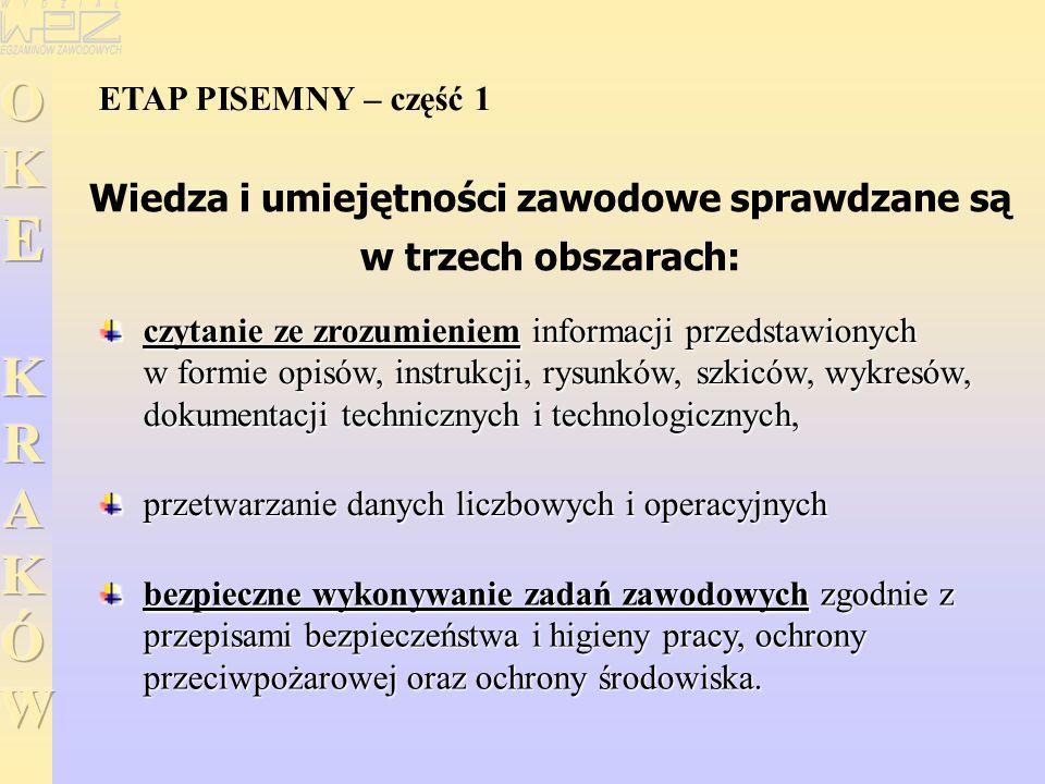 ETAP PISEMNY – część 1 Wiedza i umiejętności zawodowe sprawdzane są w trzech obszarach: czytanie ze zrozumieniem informacji przedstawionych w formie o