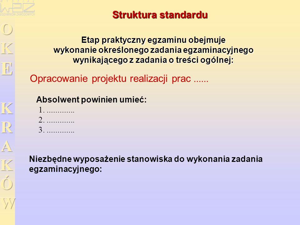 Struktura standardu Etap praktyczny egzaminu obejmuje wykonanie określonego zadania egzaminacyjnego wynikającego z zadania o treści ogólnej: Opracowanie projektu realizacji prac......