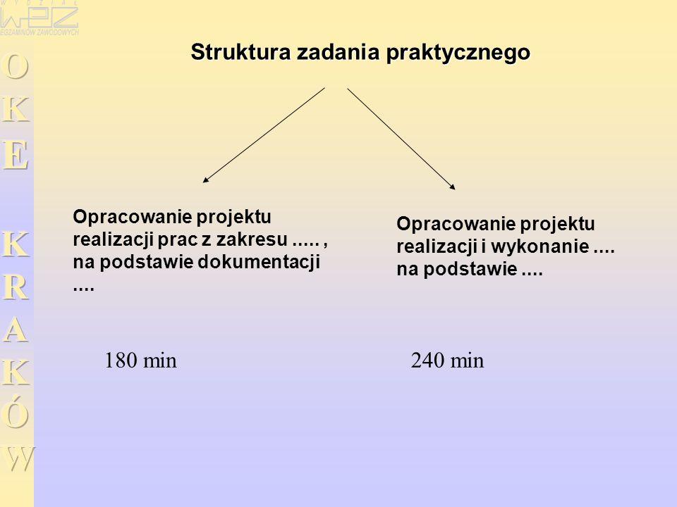 Struktura zadania praktycznego Opracowanie projektu realizacji i wykonanie.... na podstawie.... Opracowanie projektu realizacji prac z zakresu....., n