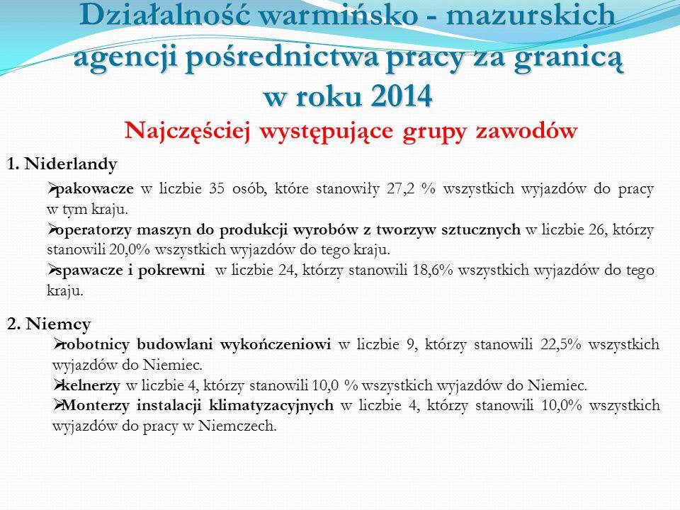 Działalność warmińsko - mazurskich agencji pośrednictwa pracy za granicą w roku 2014 Najczęściej występujące grupy zawodów 1.